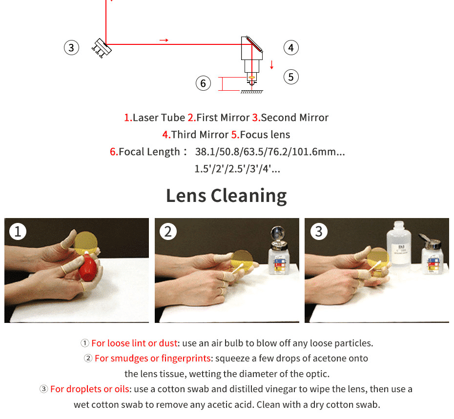 Mo Mirrors Dragon Diamond Co2 Laser Lens Dia. 19.05mm 20mm 25mm 30mm 38.1mm