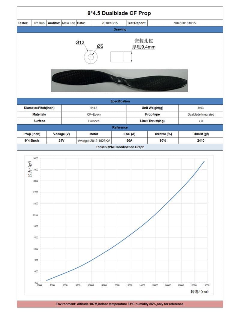 9*4.5 dual blade carbon fiber propeller. One pair