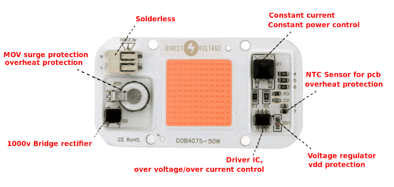 LED Grow Light Diode. Driverless Solderless COB/DOB led grow light chip.